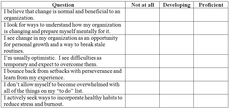 Self-Assessment-Change-Veristat-CRO-Contract-Research-Organization-Greater-Boston