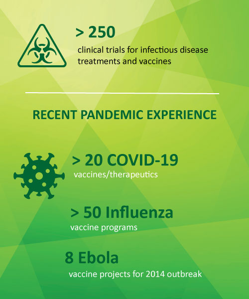 Infectious-Disease_Right-Column-Image