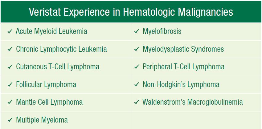 Oncology_hematologic_experience