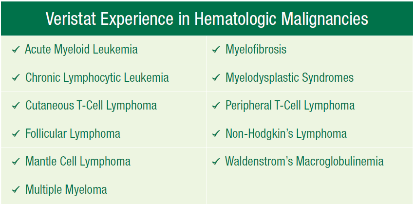 Oncology_hematologic_experience