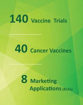 Vaccine-Experience-Numbers