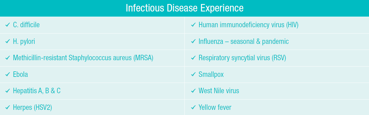 infectious_disease_experience_table