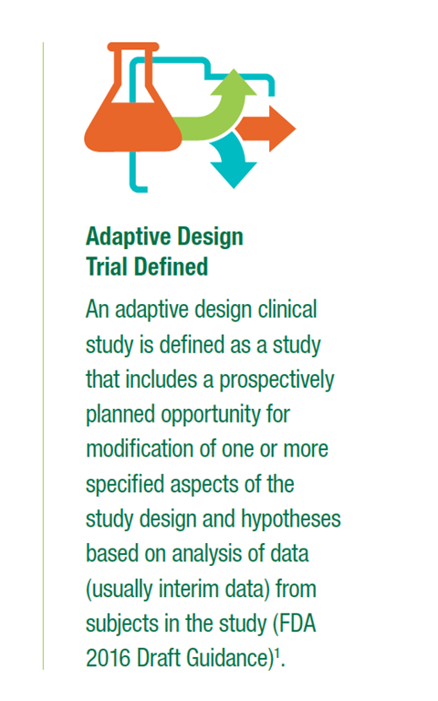 What is an Adaptive Design Clinical Trial? Adaptive Design Definition