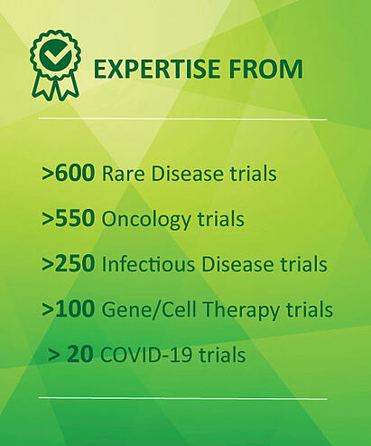 Clinical Trial Conduct Expertise