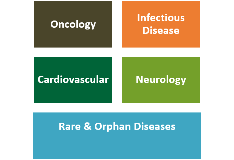 Therapeutic Centers of Excellence.png