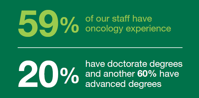 staff_oncology_experience2